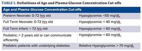 lupus  metabolic disorders pediatric hypoglycemia