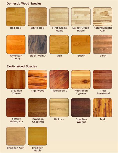 cabinet wood types and costs exotic woods slaughterbeck floors cbell ca
