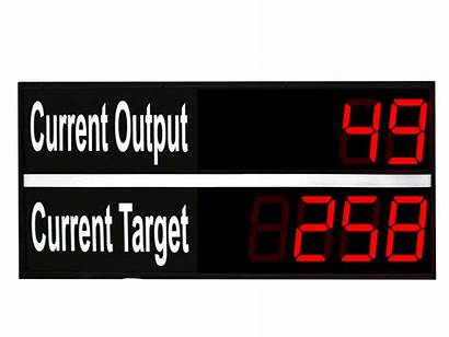Digital Led Counters Counter Output Target Digit