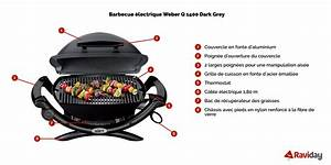 Petit Barbecue Électrique : barbecue lectrique weber q 1400 ~ Farleysfitness.com Idées de Décoration