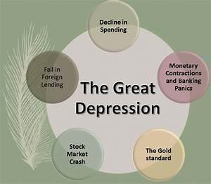 Great depression dbq essay