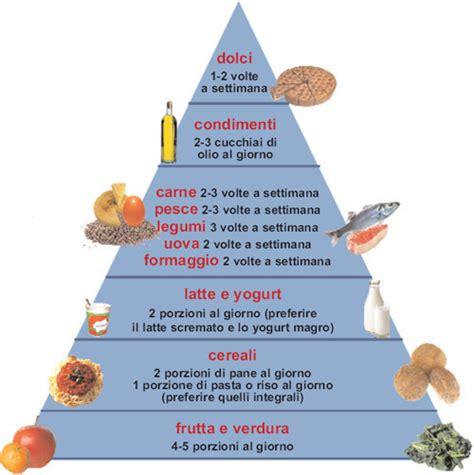tabelle caloriche e nutrizionali degli alimenti fabbisogno energetico le vie della salute