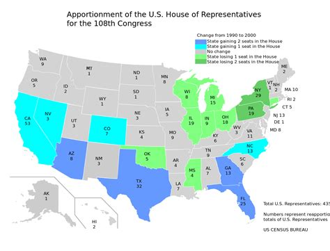how many members in the house of representatives file 2000 census reapportionment svg wikimedia commons
