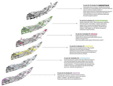 charte de développement durable île de nantes 44 charte de développement durable île de nantes 44