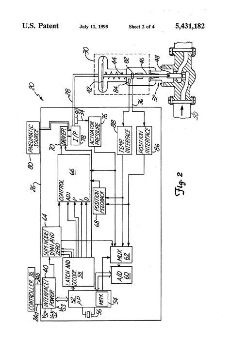 Patent US5431182 - Smart valve positioner - Google Patents