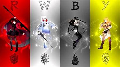 Rwby Character Compilation Songs