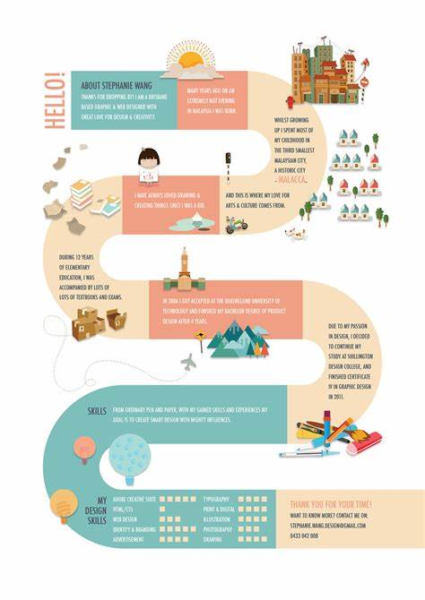 About Me Infographic on Behance