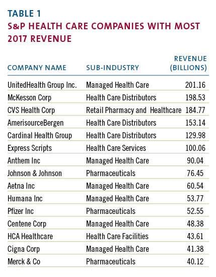 Here are the reasons why i believe selling insurance is a profitable business. The Real Driver of Health Care Spending | Portside