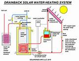 Solar Heating Hydronic Systems Images