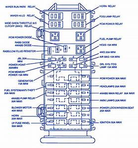 Bayliner Capri Fuse Box  Block Circuit Breaker Diagram