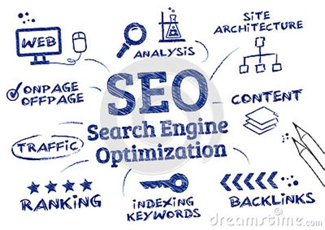 Search Engine Ranking Optimization by Seo Search Engine Optimization Ranking Algorithm Royalty