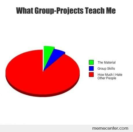 Group Project Memes - group project memes best collection of funny group project pictures