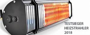 Infrarotstrahler Terrasse Testsieger : heizstrahler test 2018 vasner infrarotstrahler als ~ A.2002-acura-tl-radio.info Haus und Dekorationen