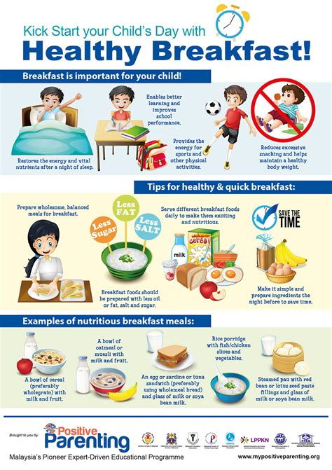 kick start  childs day  healthy breakfast positive parenting