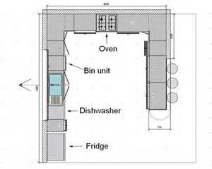 Photos And Inspiration Kitchen Floor Plan Layouts by Best 25 Kitchen Design Ideas On