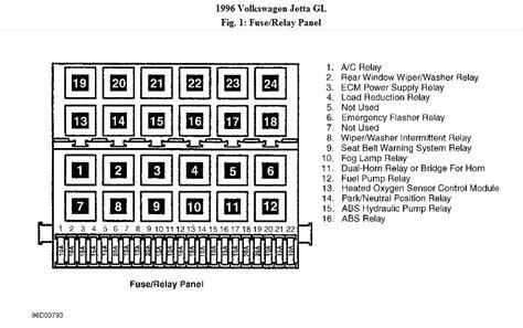1998 Volkswagen Jettum Fuse Box Diagram by 1996 Volkswagen Jetta Relay Box Diagram I Need A Picture
