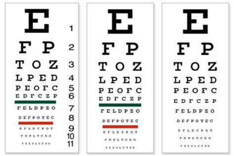 augentest optiker oder augenarzt