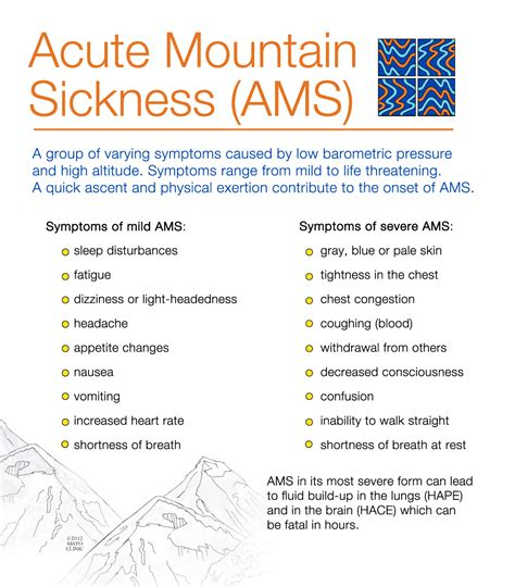 Ams (acute Mountain Sickness) Causes, Symptoms, Treatment. School Classroom Signs. Mouth Signs. Faux Wood Signs Of Stroke. Cognitive Impairment Signs. Statistics Infographic Signs Of Stroke. Runway Signs. April Zodiac Signs Of Stroke. Sales Leader Signs Of Stroke