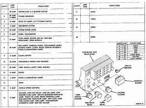 2002 Dodge Dakota Fuse Box Diagram Manual