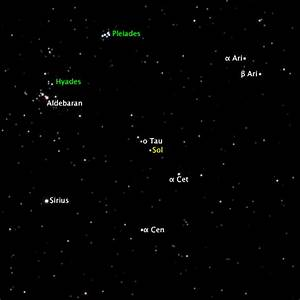 The Chronicles of Local Space – Gliese 581