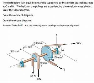 Journal Bearing Diagram : solved the shaft below is in equilibrium and is supported ~ A.2002-acura-tl-radio.info Haus und Dekorationen