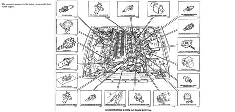 2002 Jaguar Xj8 Engine Diagram by 1994 Jaguar Xj6 With 4l Was On Service Road Starting To