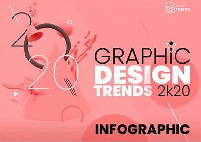Graphic Trends Infographic Graphicmama