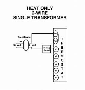 30 Hvac Thermostat Wiring Diagram