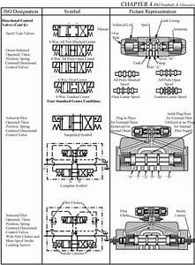 Chapter 4  Iso Symbols