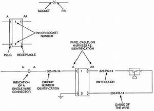 Harness And Wire Electrical Schematic Symbols
