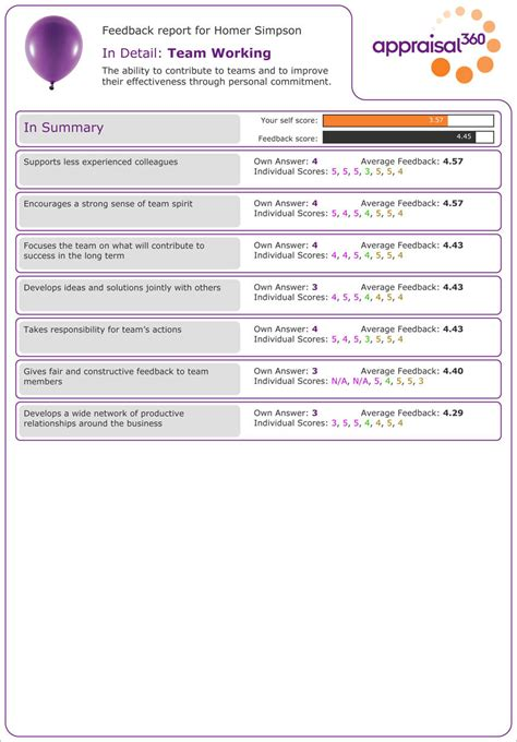 360 Degree Feedback And Appraisal Example Report