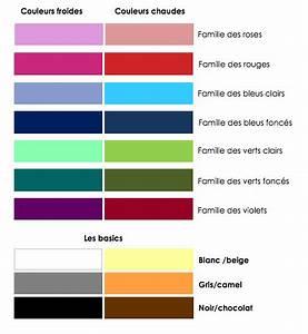 comment obtenir les couleurs en peinture 4 couleurs With couleurs chaudes et froides en peinture