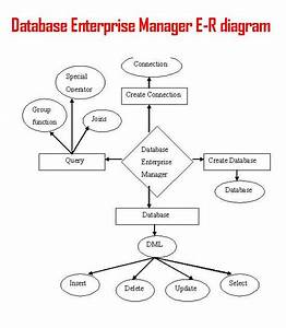 Databse Enterprise Manager Er Diagrams  U2013 1000 Projects
