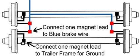 color codes  dodge ram trailer harness fixya