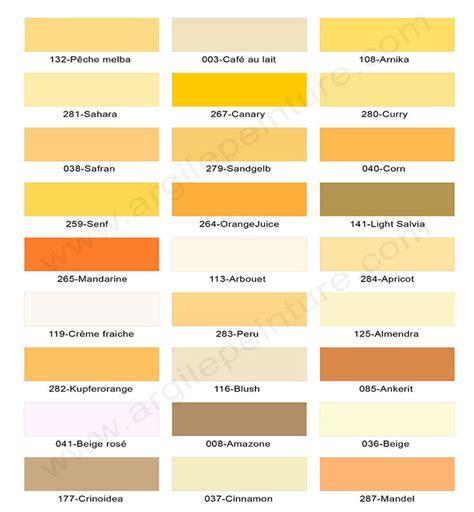 cuisine orange et grise couleurs peinture argile et laque satinée 165 teintes 100