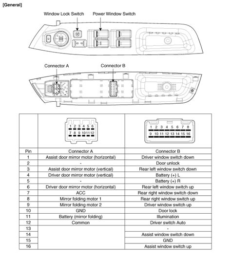 kia sportage 2011 2016 repair manual factory manual
