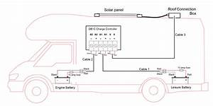 Dual Battery Solar Charge Controller By Sunworks  Db1c  11