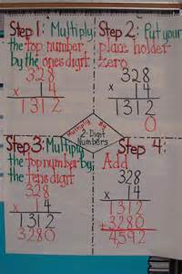 2-Digit Multiplication Anchor Chart