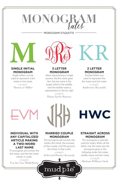 monogram rules monograms pinterest monogram initials embroidery monogram  monogram towels