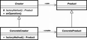 File Factory Method Uml Class Diagram Png