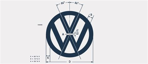 Different Types And Examples Of Logo Design