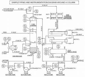 Column Piping  Study Layout  Nozzle Orientation  U0026 Platforms Requirements