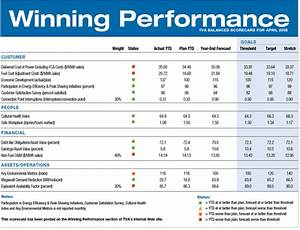 Performance Magazine scorecard3 - Performance Magazine