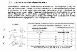 Gartenhaus Abstand Zum Nachbarn : lwp position rechtlich machbar energieforum auf ~ Lizthompson.info Haus und Dekorationen