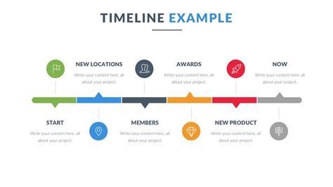 think with google template for google docs free timeline google slides templates slidesmash