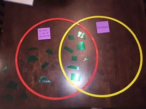 Naming And Describing Quadrilaterals In 3rd Grade