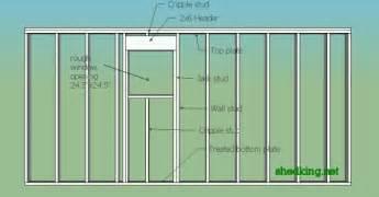 interior door frames home depot shed windows