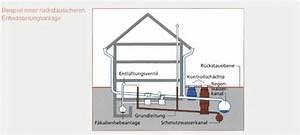 Fundament Für Mauer Berechnen : abwasser hausanschluss schacht eckventil waschmaschine ~ Themetempest.com Abrechnung