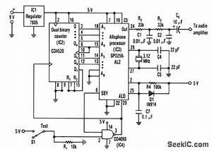 Allophone Generator - Signal Processing
