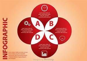 Red Venn Diagram
